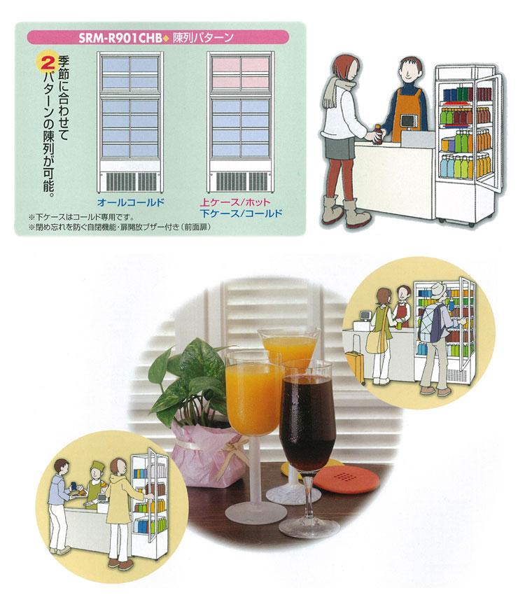 サンヨー冷蔵ショーケースリーチイン型