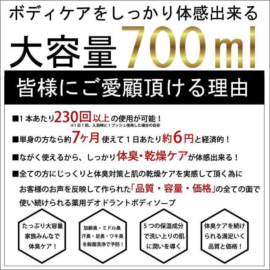 DiNOMEN薬用デオドラントボディソープ,