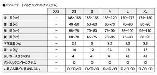 スキューバプロ エクエイター(単体)