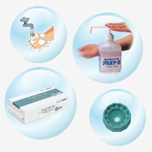 手指消毒剤/ペーパー/爪ブラシ