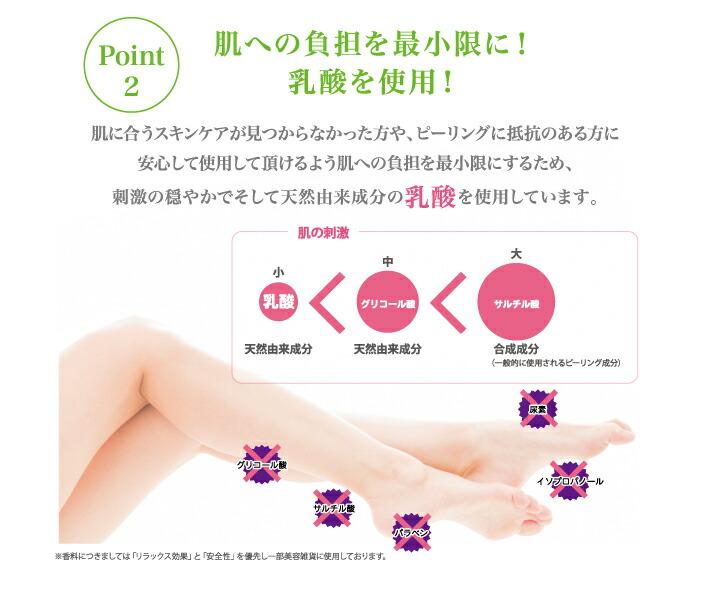 ミメオ ピーリングソックスは肌への負担を最小限に乳酸を使用