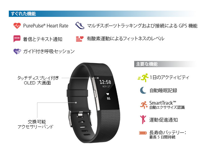 fitbit Charge2 img02