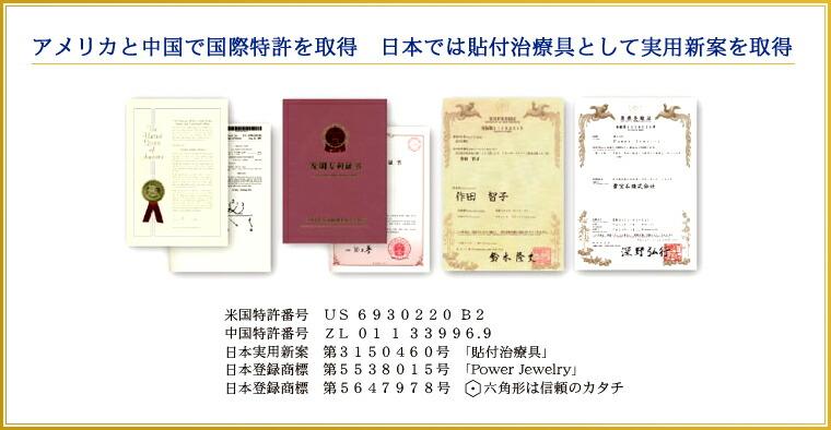 アメリカと中国で特許、日本では実用新案(貼付治療具)(を使用