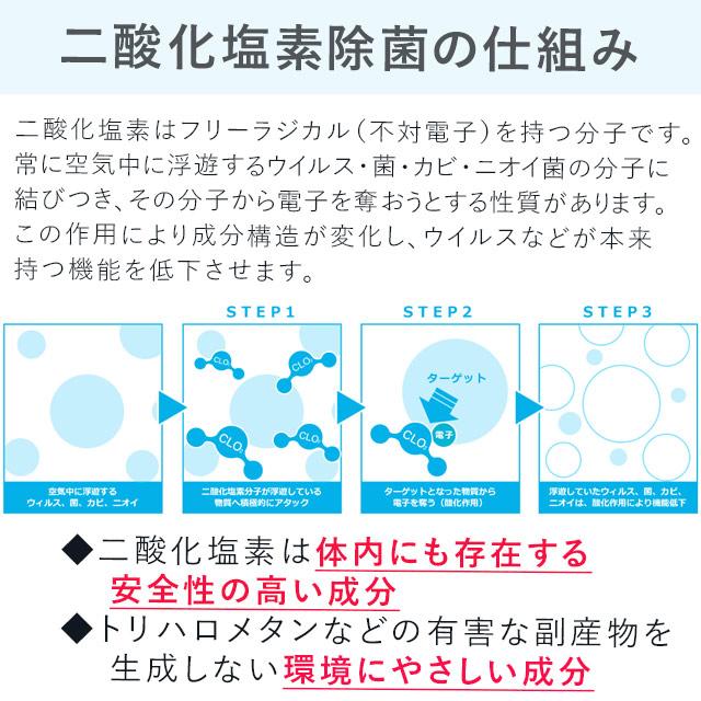 効果 ウイルス シャット アウト ウイルスシャットアウトは効果ある?空間除菌剤の誤認に注意|