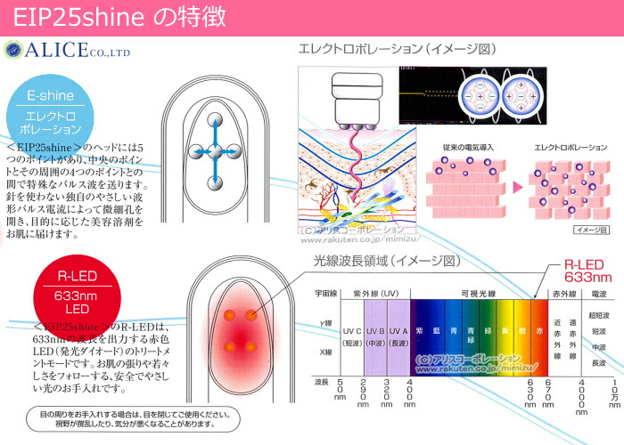 EIP25shine EIP25シャイン エレクトロポレーション電気穿孔法 メソセラピー