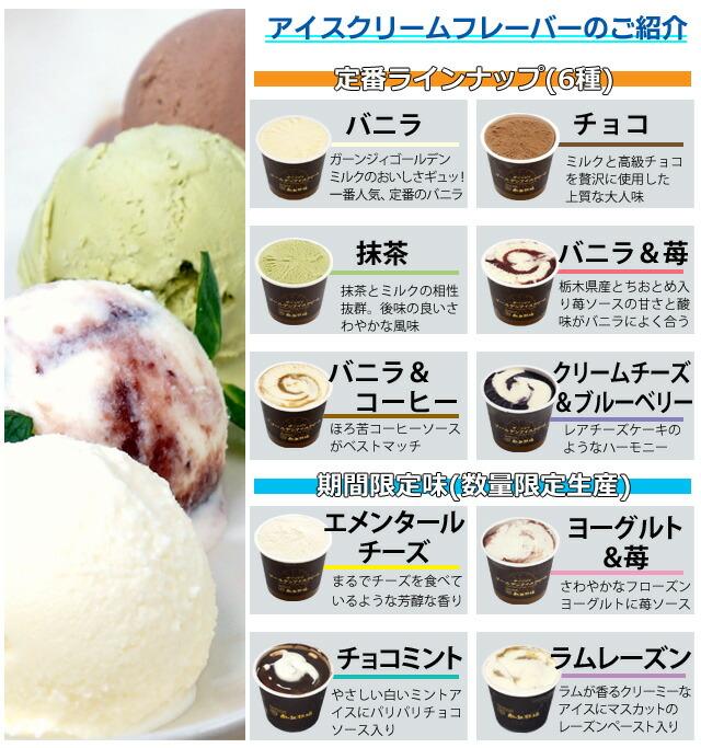 アイスの味202001