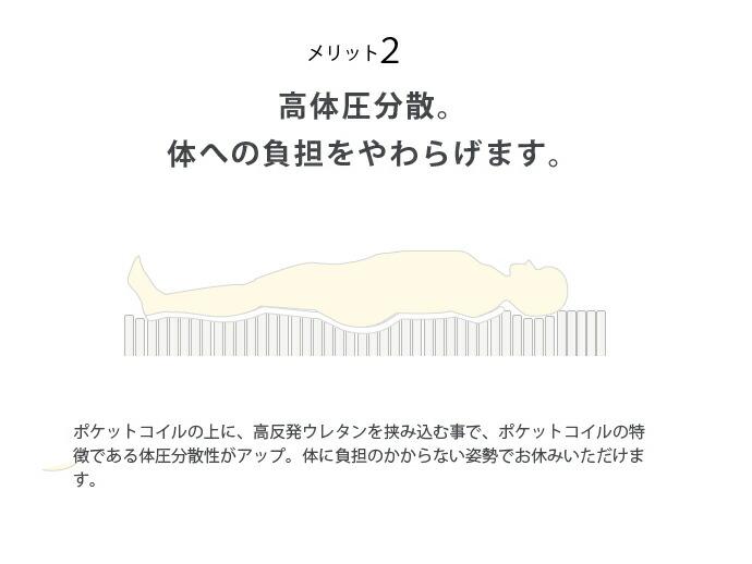脚付きマットレスの構造