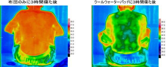 皮膚温度比較クールウォーターパッド