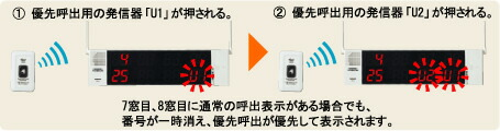 YOBION(ヨビオン)パナソニック電工株式会社