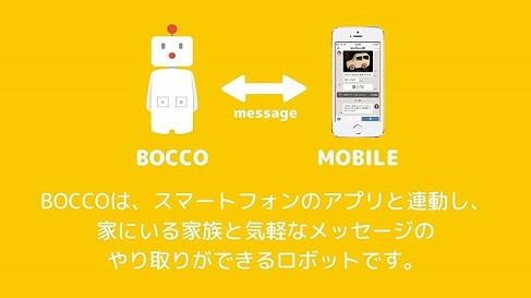 BOCCO(ボッコ)ユカイ工学