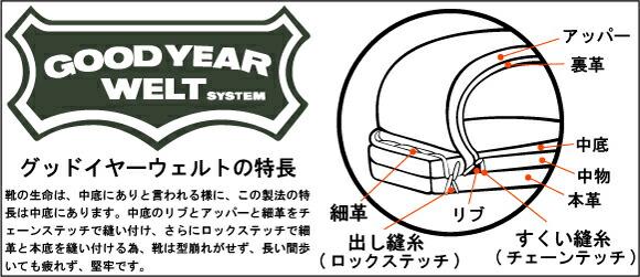 アビレックス AVIREX AV2100 YAMATO ブーツ 製法