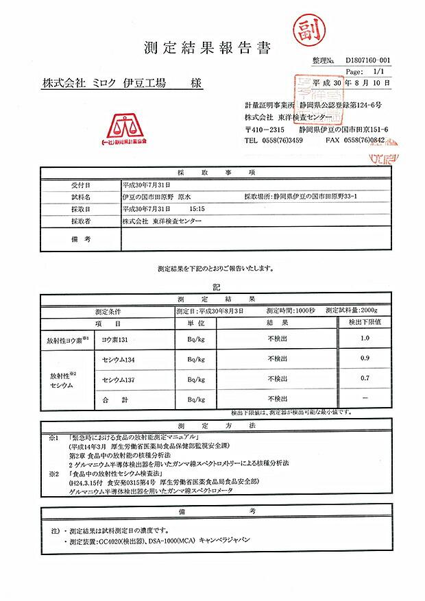 PREMIUM29 伊豆の天然水29 検査結果