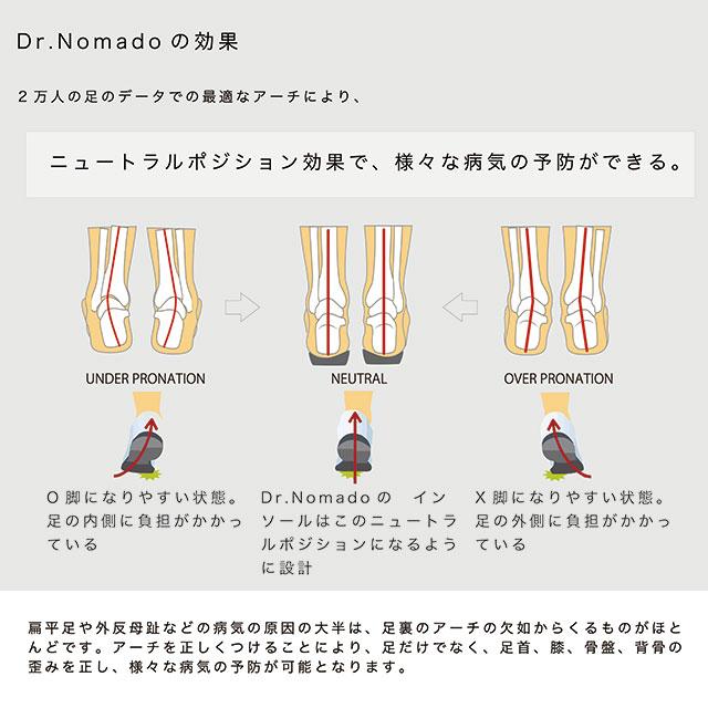 サニーノマドの商品画像
