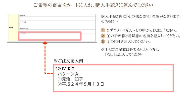 ご希望の商品をカートに入れ、購入手続きに進んでください 購入手続き内に『備考』の欄がございます。そちらに… (1)まずパターンをA〜Cの中からお選びください。 (2)1の新郎様と新婦様の名前を記入してください。  (3)2の日付を記入してください。