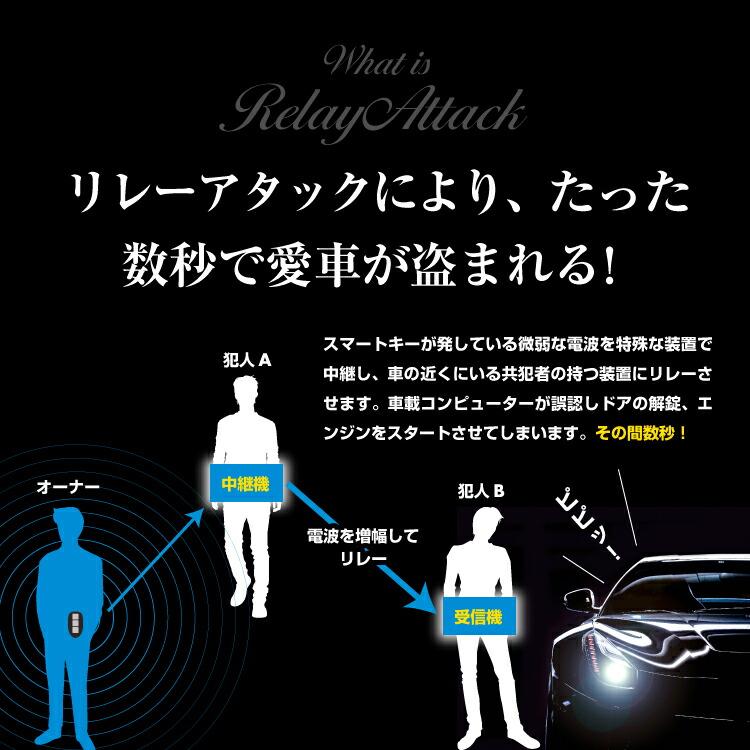 リレーアタック防止プレミアムキーケースは自動車盗難防止、スキミング防止などに効果を発揮します。スマートキーをお持ちの方は安全のためにお持ちいただくことをお勧めします。カーボン調素材がレーシーな雰囲気を演出してくれます。
