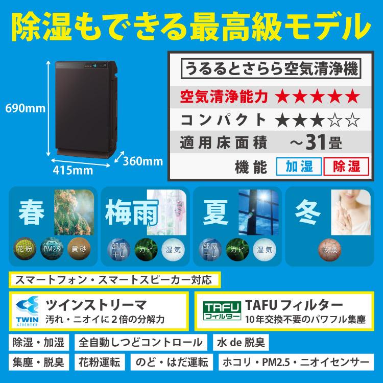 スマートフォン・スマートスピーカー対応。除湿もできる最高級モデルの空気清浄機「MCZ70W-T」