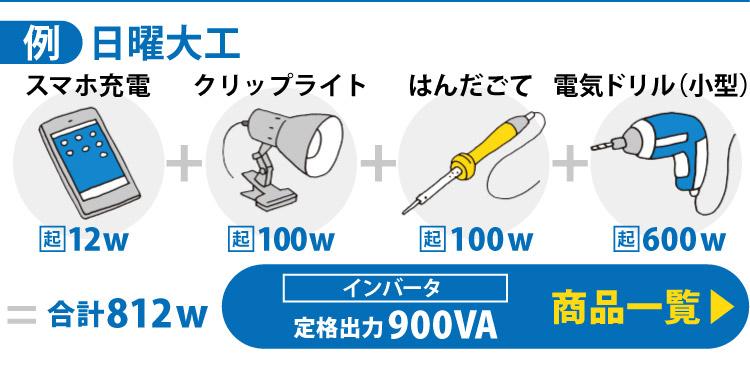 日曜大工の例)スマホ充電12w+クリップライト100w+はんだごて100w+電気ドリル(小型)600w=合計812w→定格出力900VA 商品一覧はこちら