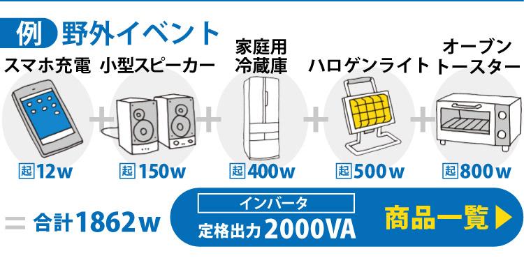 野外イベントの例)スマホ充電12w+小型スピーカー150w+家庭用冷蔵庫400w+ハロゲンライト500w+オーブントースター800w=合計1862w→定格出力200VA 商品一覧はこちら