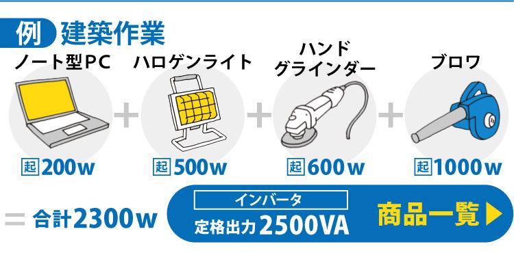 建築作業の例)ノート型pc200w+ハロゲンライト500w+ハンドグラインダー600w+ブロワ1000w=合計2300w→定格出力2500VA 商品一覧はこちら
