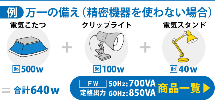 精密機器を使わない場合の万一の備えの例)電気こたつ500w+クリップライト100w+電気スタンド40w=合計640w→定格出力50hz:700VA、60Hz:850VA 商品一覧はこちら