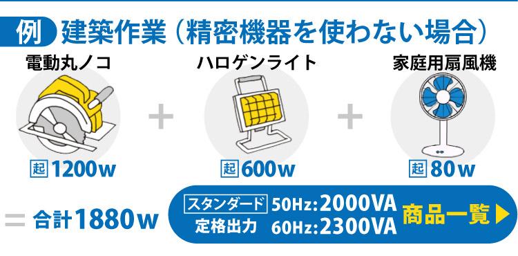 精密機器を使わない場合の建築作業の例)電動丸ノコ1200w+ハロゲンライト600w+家庭用扇風機80w=合計1880w→定格出力50hz:2000VA、60Hz:2300VA 商品一覧はこちら