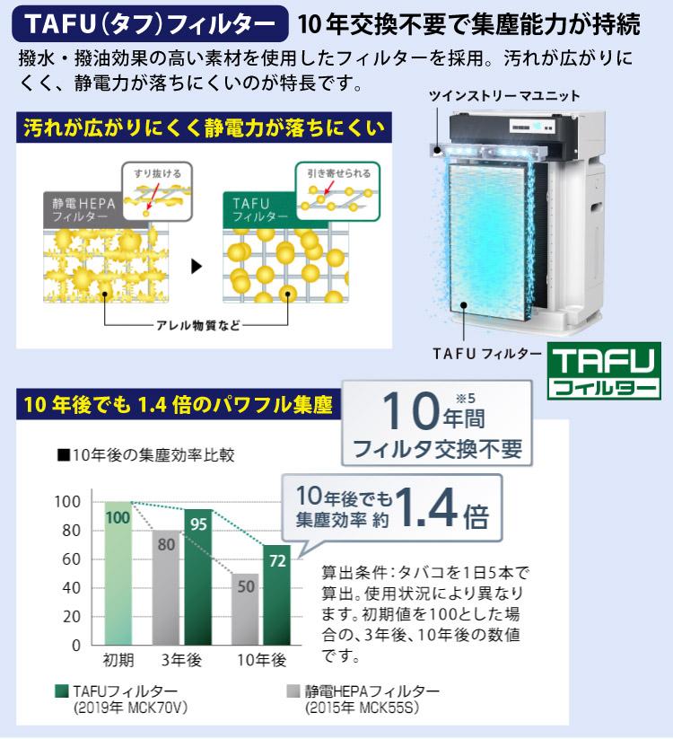 10年交換不要で集塵能力が持続…TAFU(タフ)フィルター
