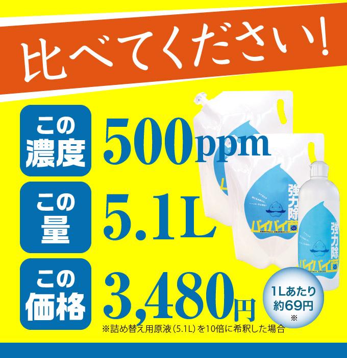 高濃度500ppm原液が5.1L