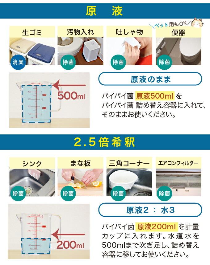 原液500ppmでトイレや汚物に / 2倍希釈200ppmでキッチン周りに