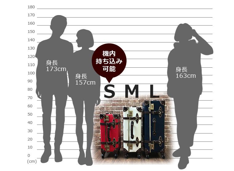 トランク スーツケースのサイズ