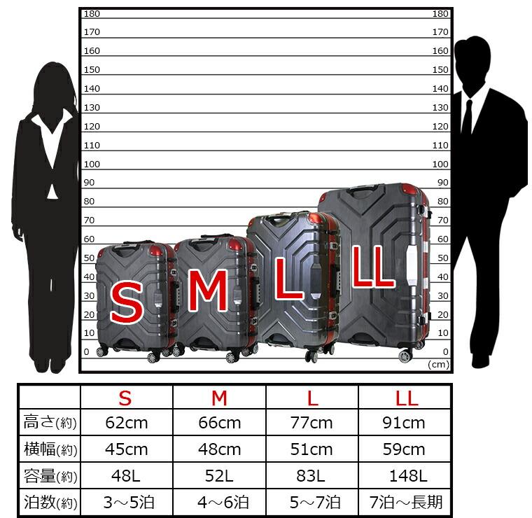 身長と比較