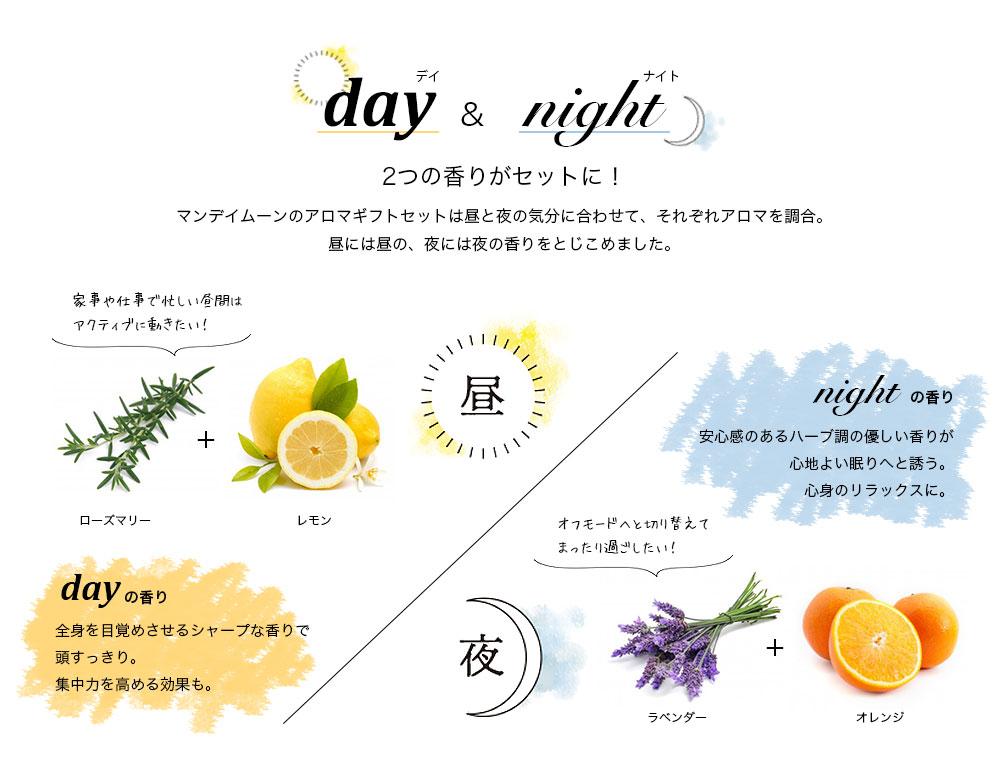昼と夜、2つの香りがセットに