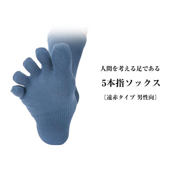 人間を考える足である