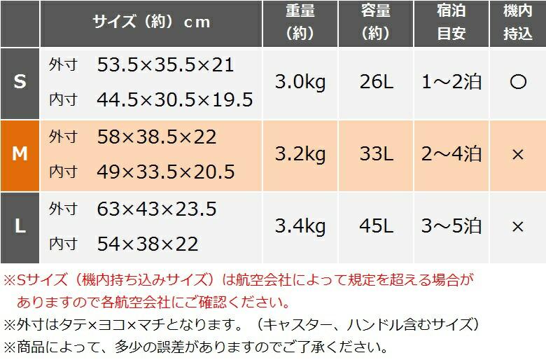S、M、L サイズ表