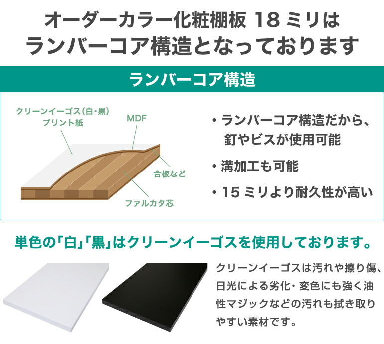 棚板構造説明