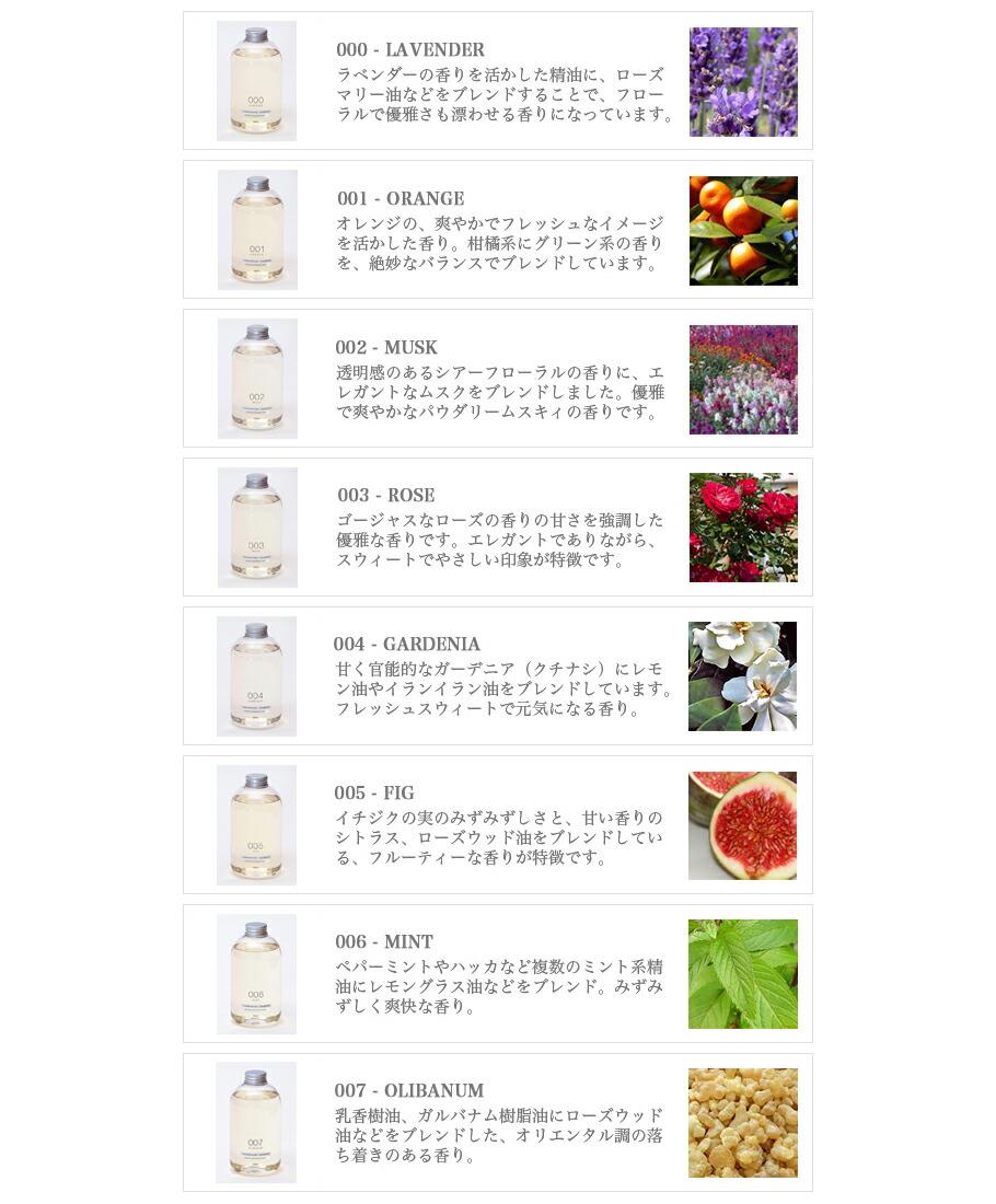 天然精油をベースにブレンドした、TAMANOHADAシャンプーの8種類の香り