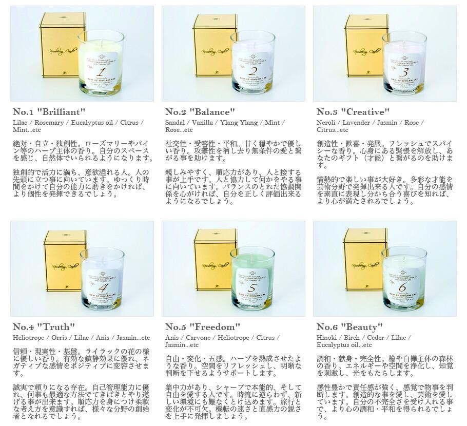 undulate Numbering Candle(ナンバリングキャンドル)の個性的な9種類の香り