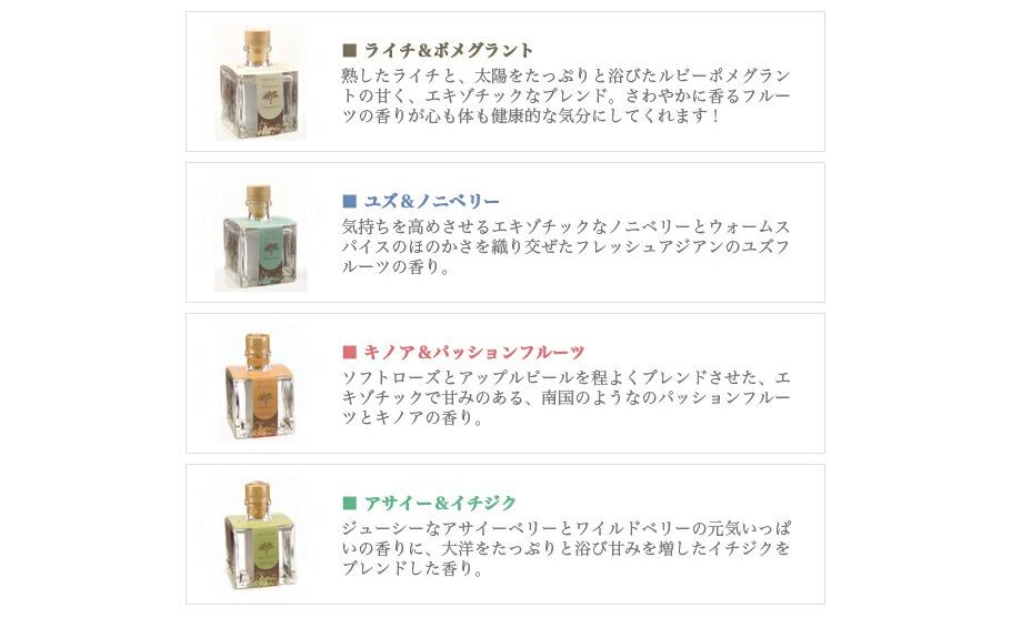 シンプリーソイ グラス入りアロマキャンドルの個性的な4種類の香りとパッケージデザイン