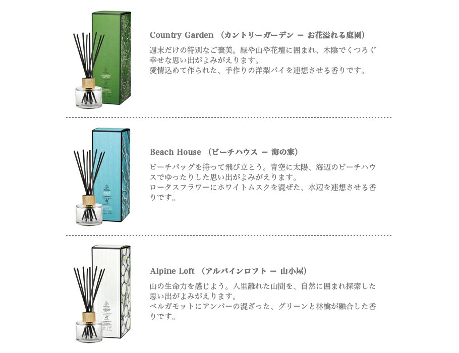 WEEKENDER:Fragrant Reed Diffuser(リードディフューザー)の3種類の香り