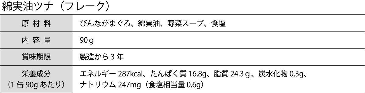 綿実油フレーク商品説明