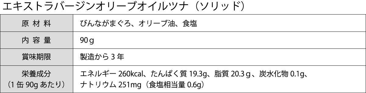 オリーブツナ商品説明