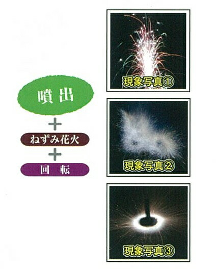 【花火】【噴出】暴れるローリング