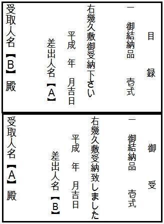 結納コンパクト目録・受書付き奏咲二号V028-04mu(3巾ふろしき・半畳毛氈付)