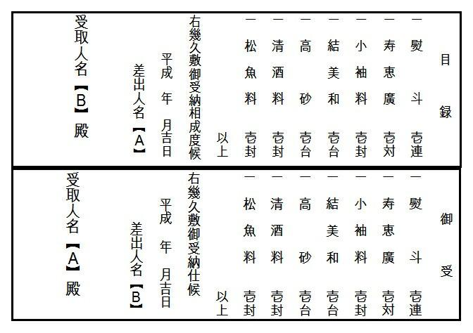 結納7点目録・受書付きセット宙七号塗り台V024-02mu(5巾ふろしき・半畳毛氈付)