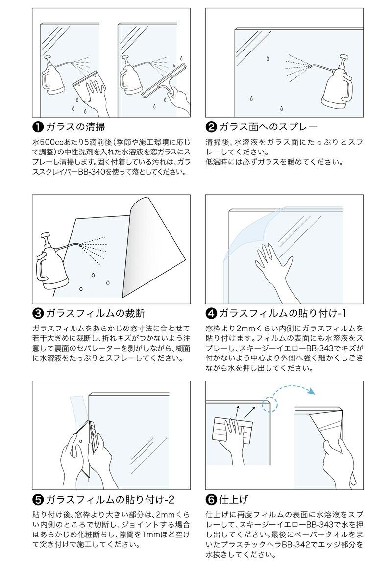 ガラスフィルムの施工方法