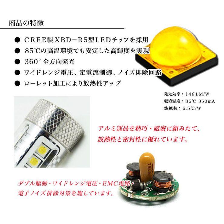 LEDバルブ(H1)