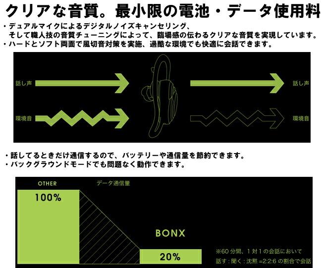 BONX画像4