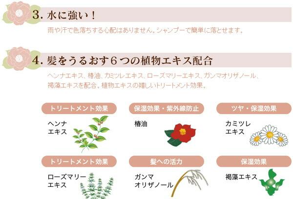 水に強い、髪を潤す6つの植物エキス