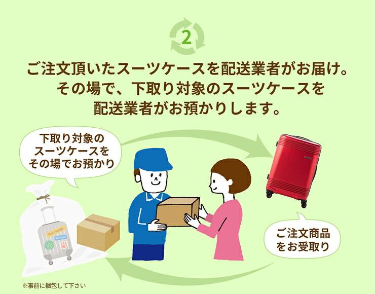 スーツケースを配送業者がお届け、その場で不要なスーツケースをお渡し