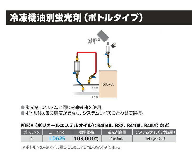 楽天市場】Asada/アサダ 冷凍機...
