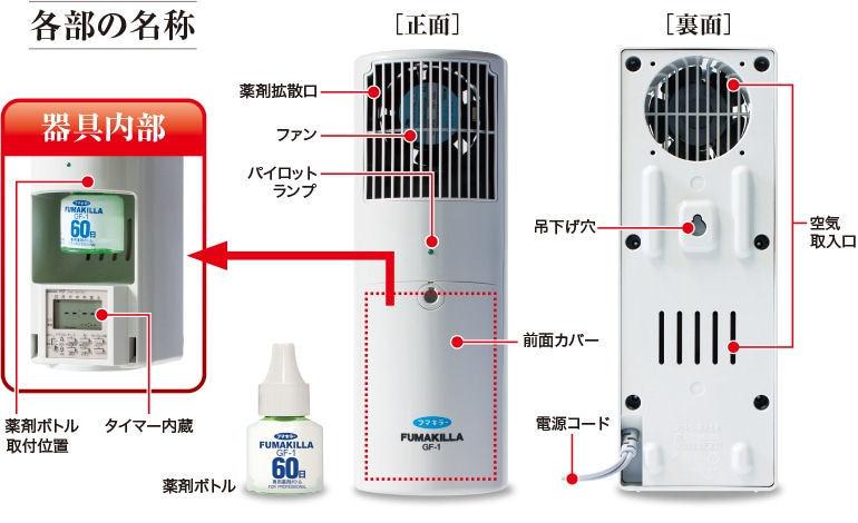 フマキラー株式会社 フマキラー GF-1用 取替え 薬剤ボトル60日